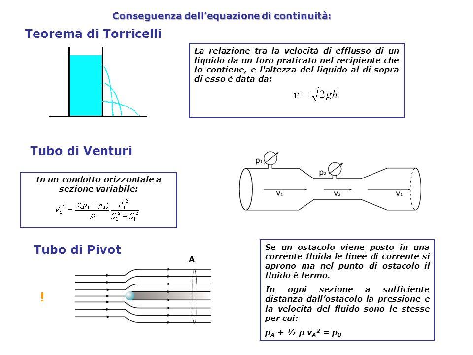 Teorema di Torricelli Tubo di Venturi Tubo di Pivot !