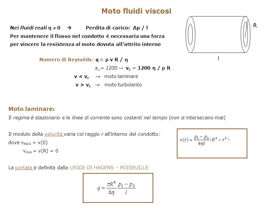 Moto fluidi viscosi R l Moto laminare: