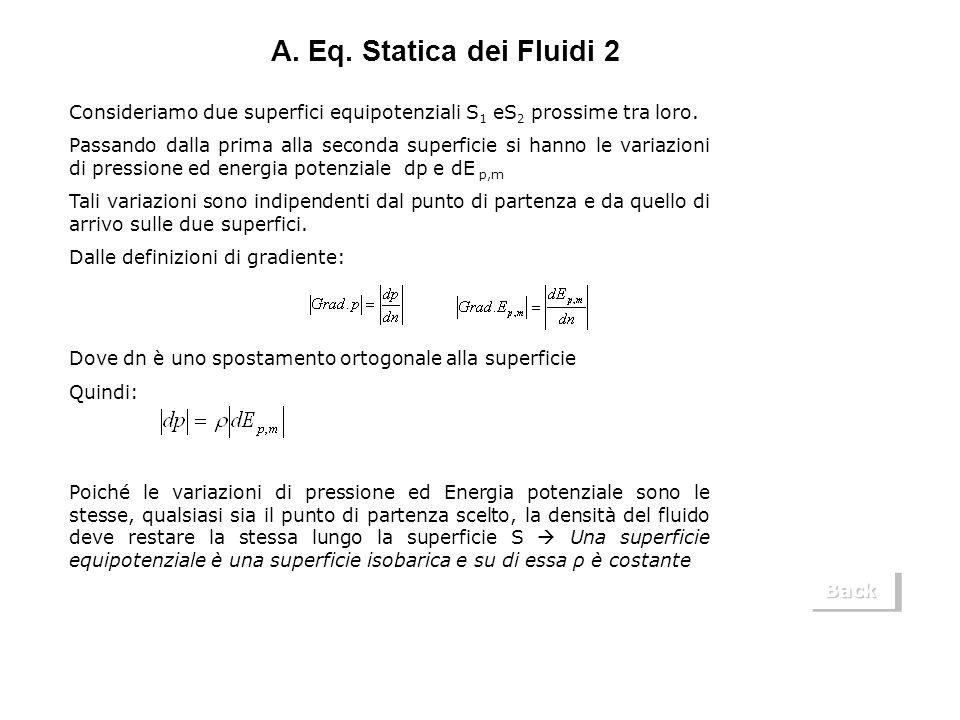 A. Eq. Statica dei Fluidi 2 Consideriamo due superfici equipotenziali S1 eS2 prossime tra loro.