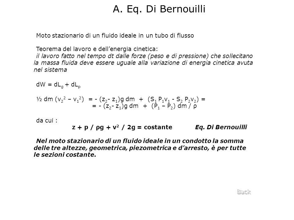 A. Eq. Di Bernouilli Moto stazionario di un fluido ideale in un tubo di flusso. Teorema del lavoro e dell'energia cinetica: