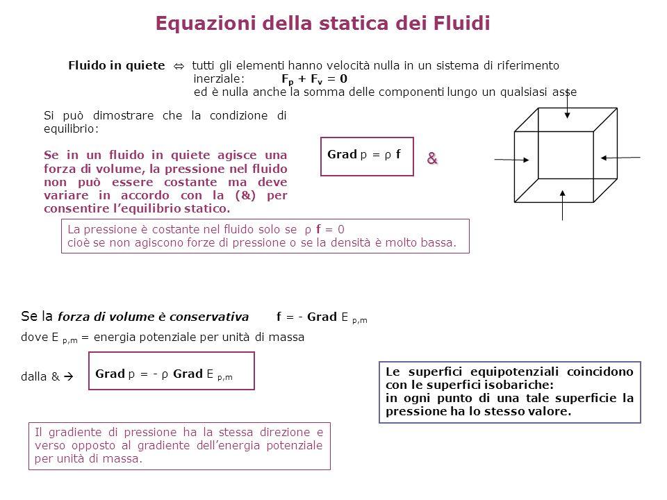 Equazioni della statica dei Fluidi