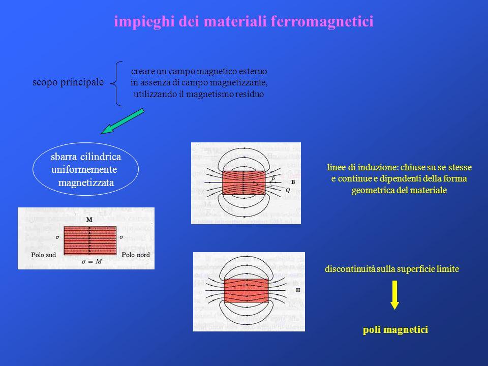impieghi dei materiali ferromagnetici