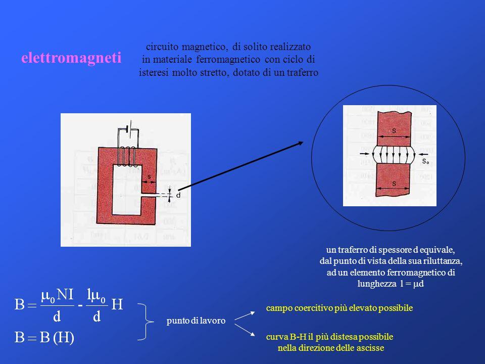 elettromagneti circuito magnetico, di solito realizzato