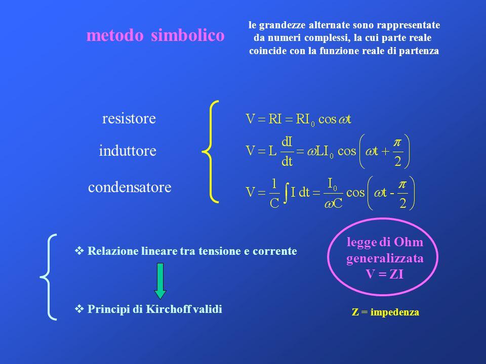 metodo simbolico resistore induttore condensatore legge di Ohm