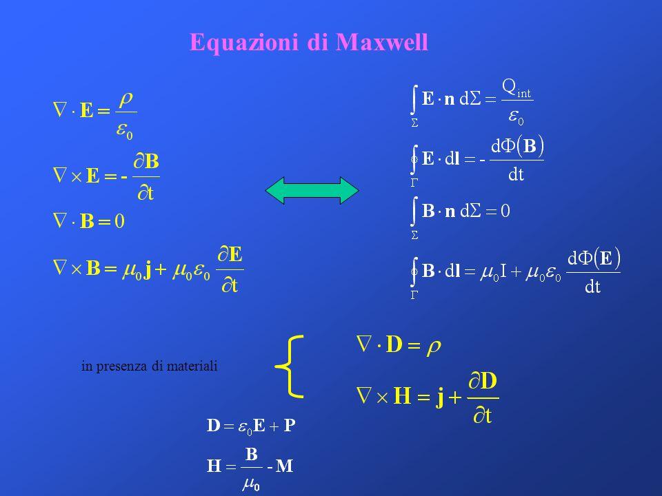 Equazioni di Maxwell in presenza di materiali