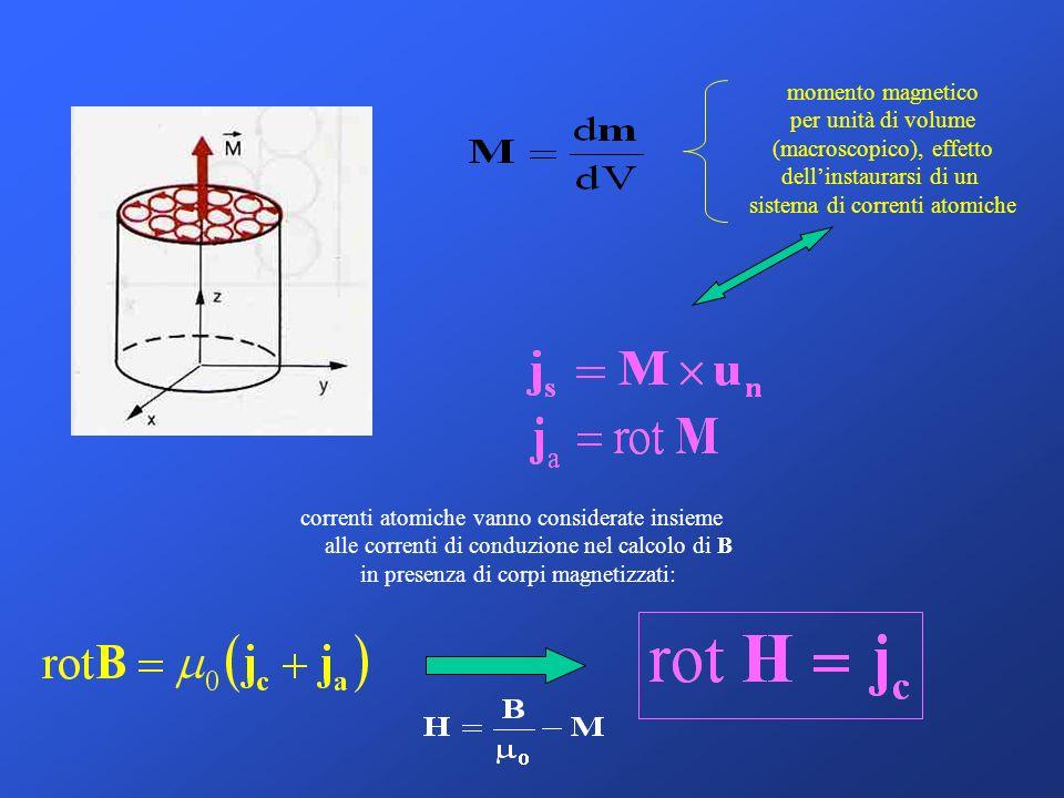 (macroscopico), effetto dell'instaurarsi di un