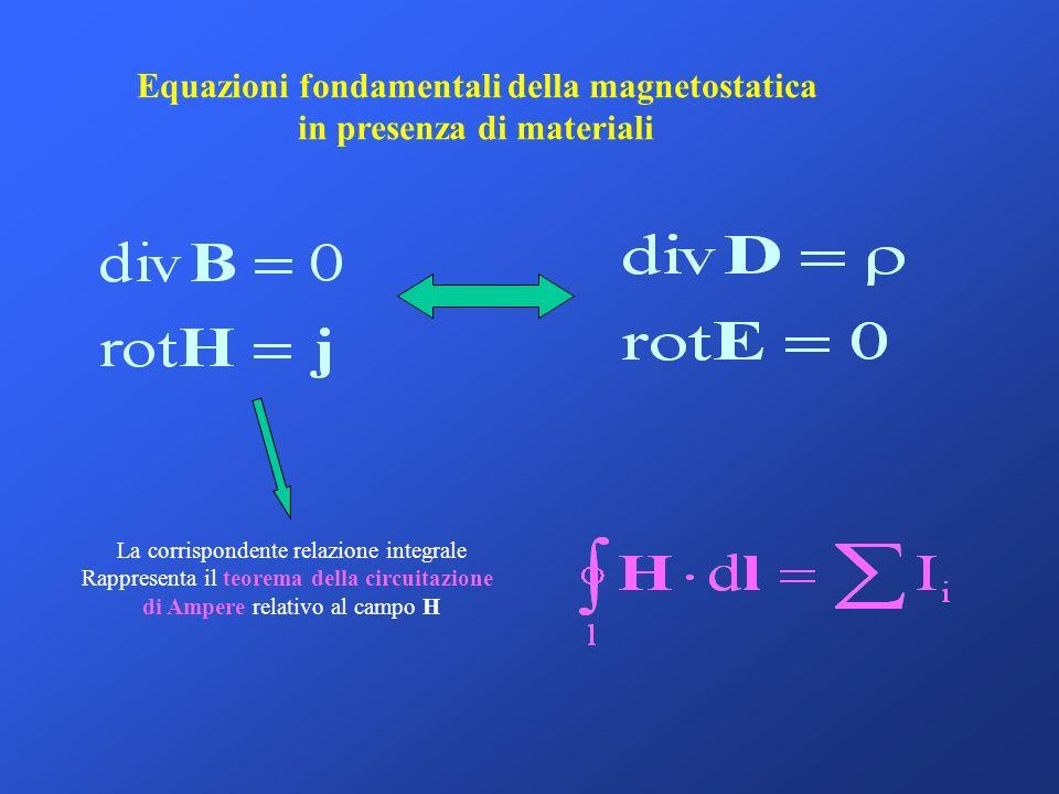Equazioni fondamentali della magnetostatica in presenza di materiali