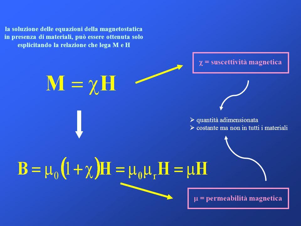 c = suscettività magnetica