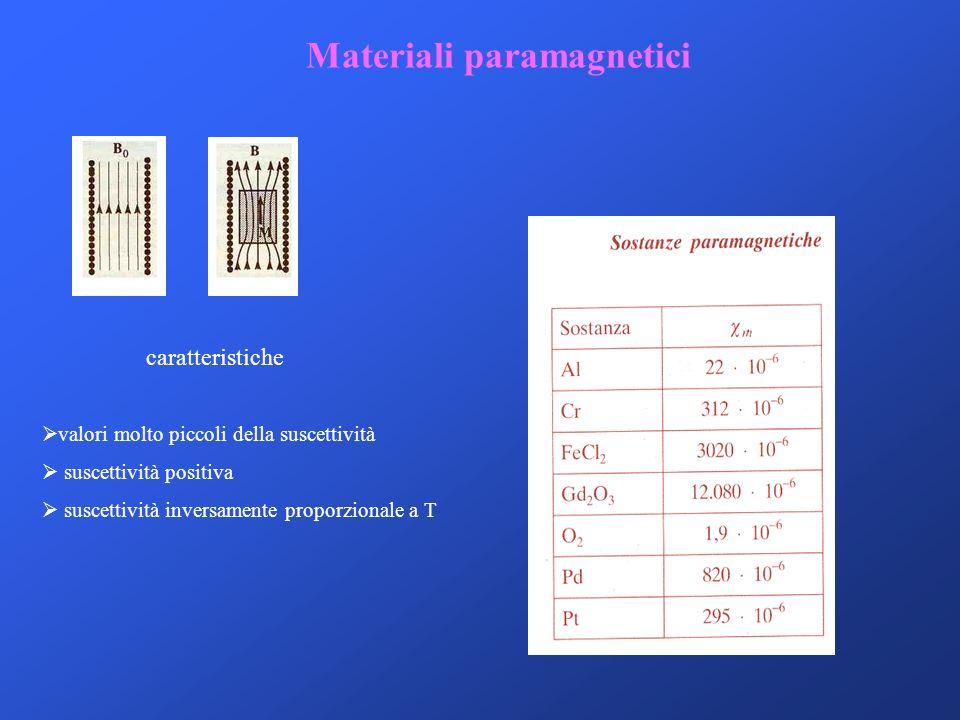 Materiali paramagnetici