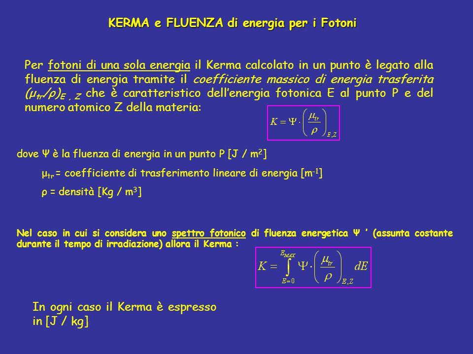 KERMA e FLUENZA di energia per i Fotoni