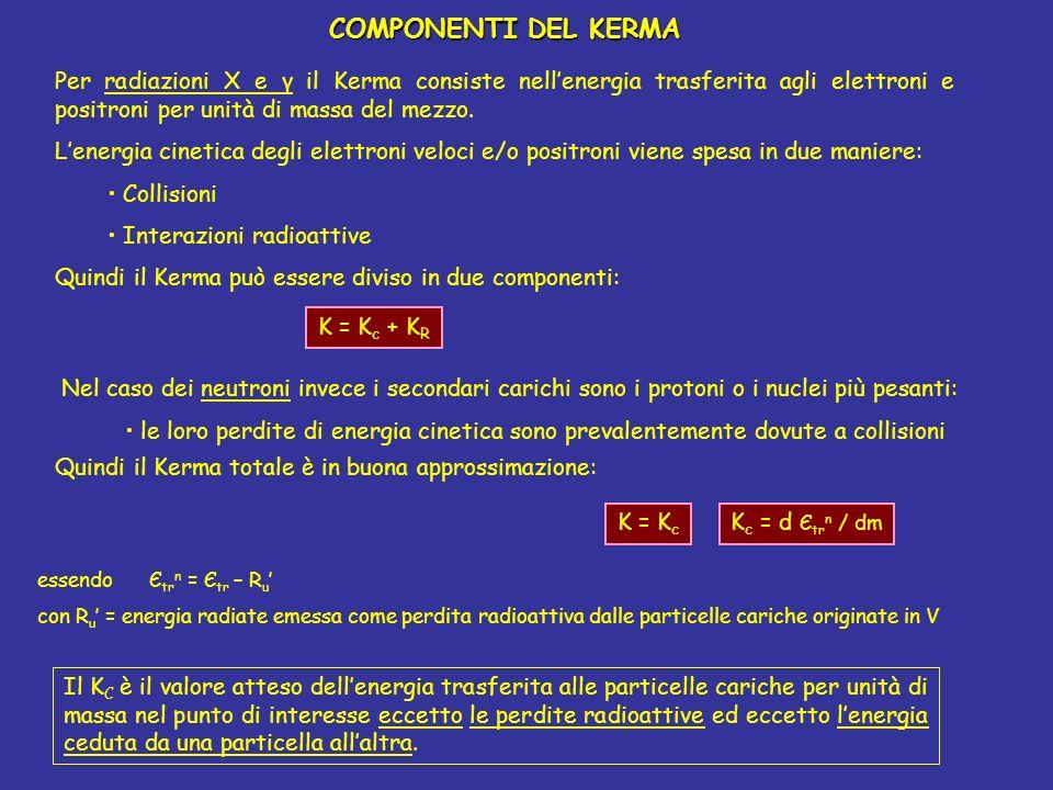 COMPONENTI DEL KERMA Per radiazioni X e γ il Kerma consiste nell'energia trasferita agli elettroni e positroni per unità di massa del mezzo.