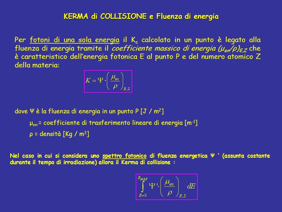 KERMA di COLLISIONE e Fluenza di energia