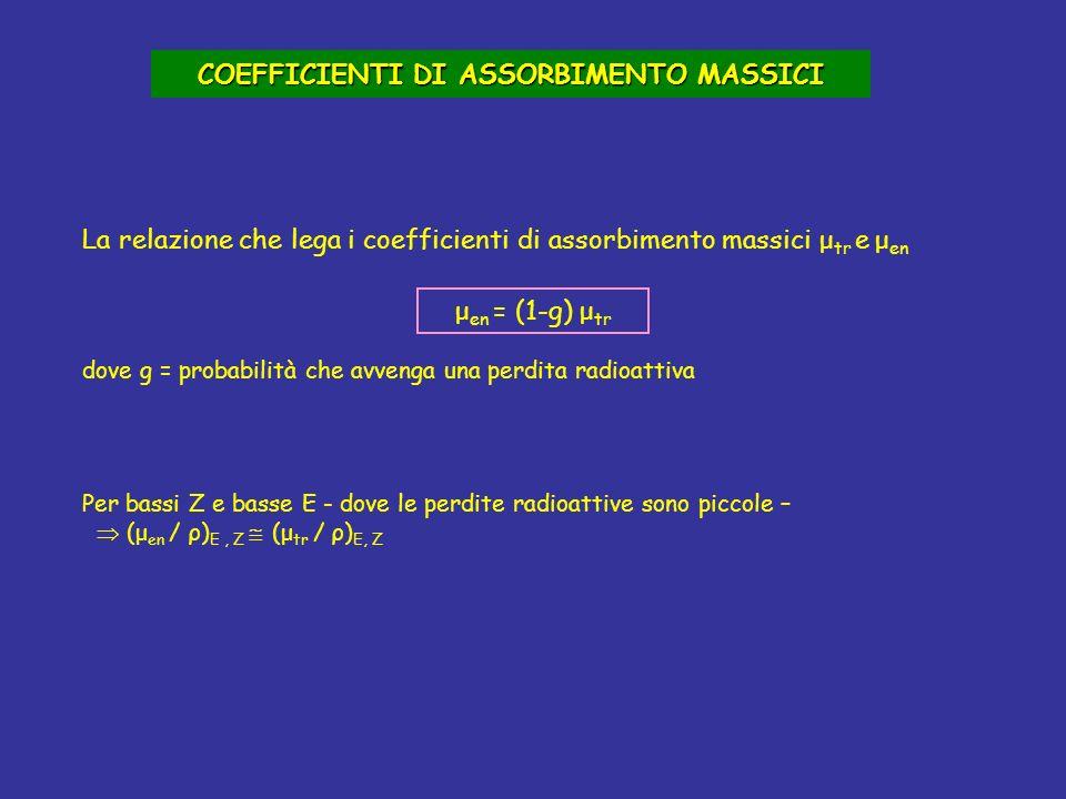 COEFFICIENTI DI ASSORBIMENTO MASSICI