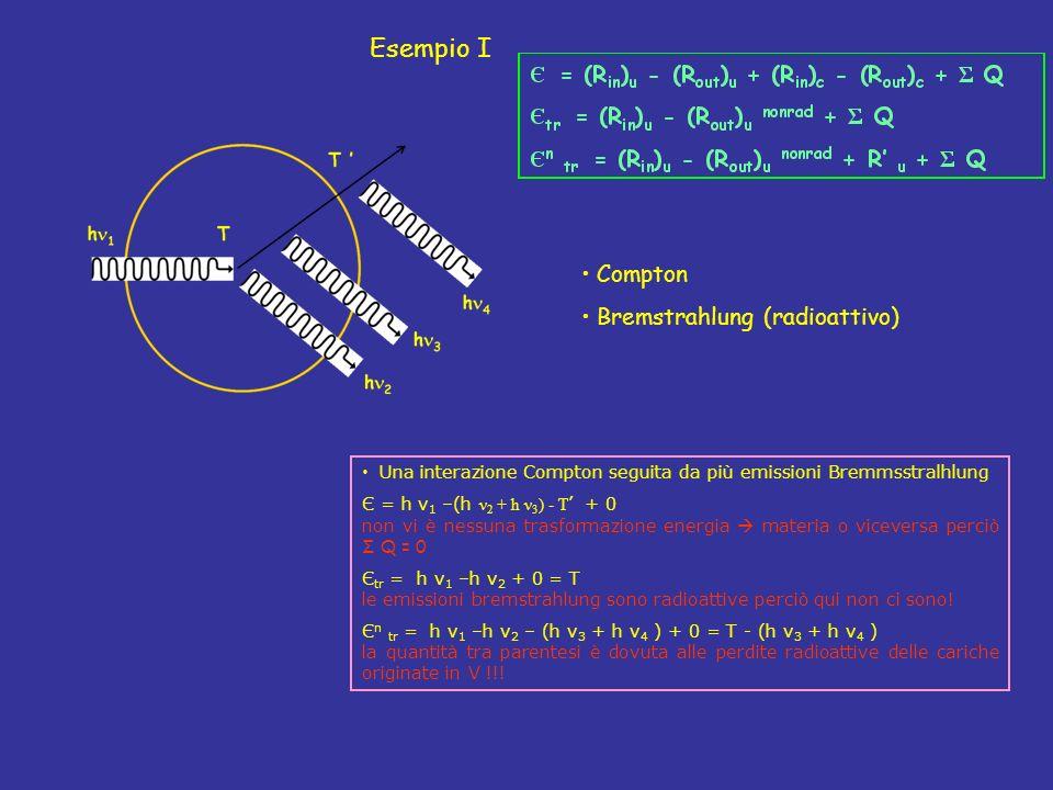 Esempio I Compton Bremstrahlung (radioattivo)