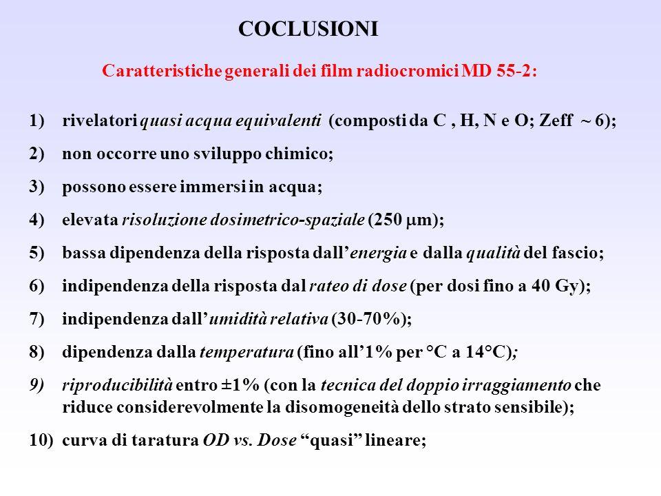 Caratteristiche generali dei film radiocromici MD 55-2: