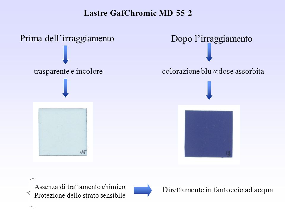 Lastre GafChromic MD-55-2