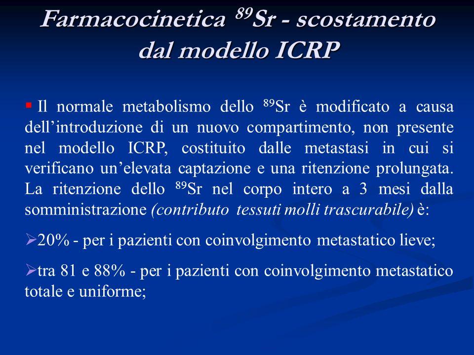 Farmacocinetica 89Sr - scostamento dal modello ICRP
