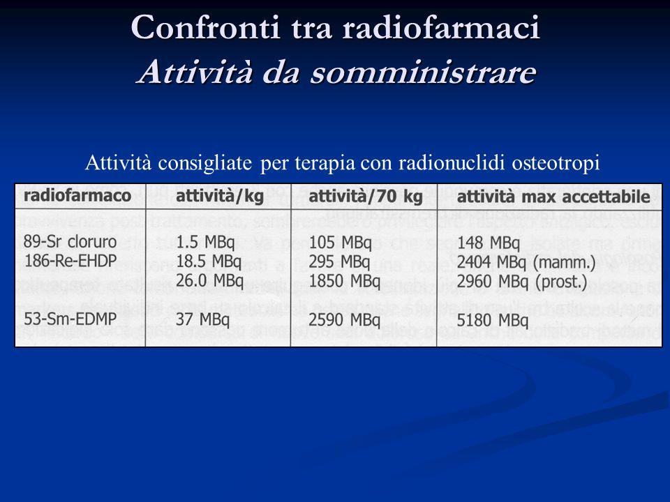 Confronti tra radiofarmaci Attività da somministrare