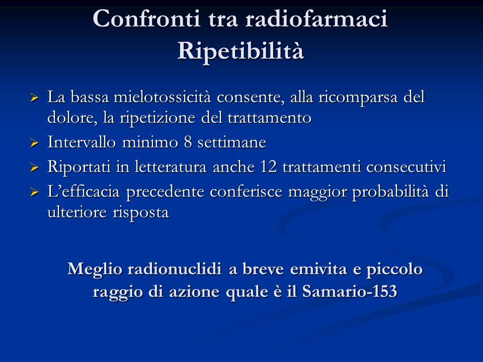 Confronti tra radiofarmaci Ripetibilità
