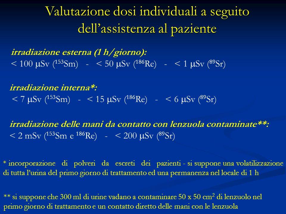 Valutazione dosi individuali a seguito dell'assistenza al paziente