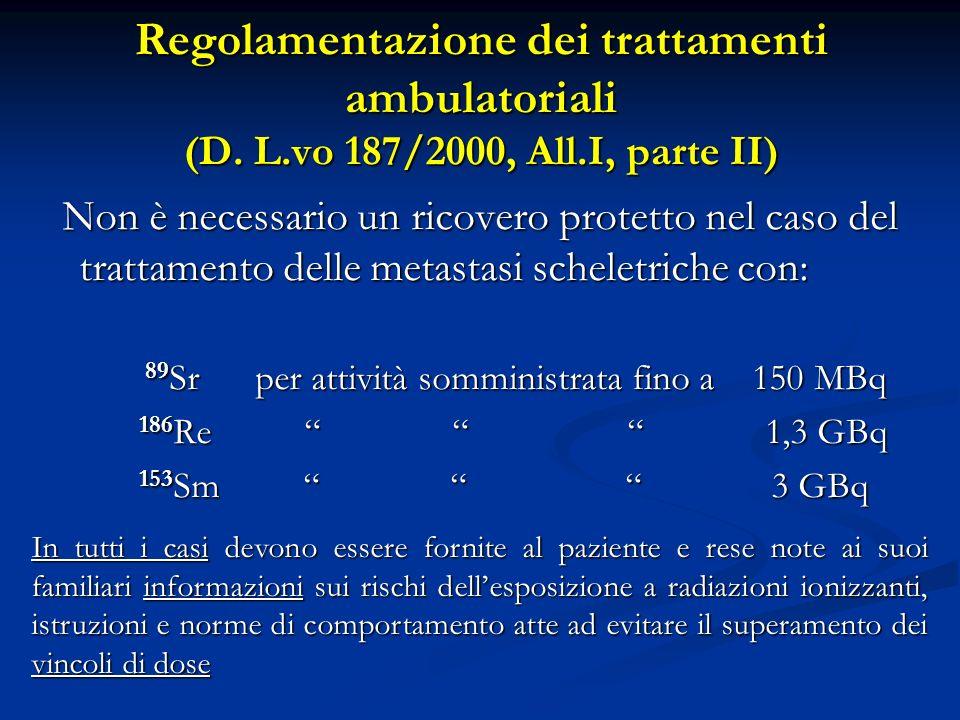 Regolamentazione dei trattamenti ambulatoriali (D. L. vo 187/2000, All