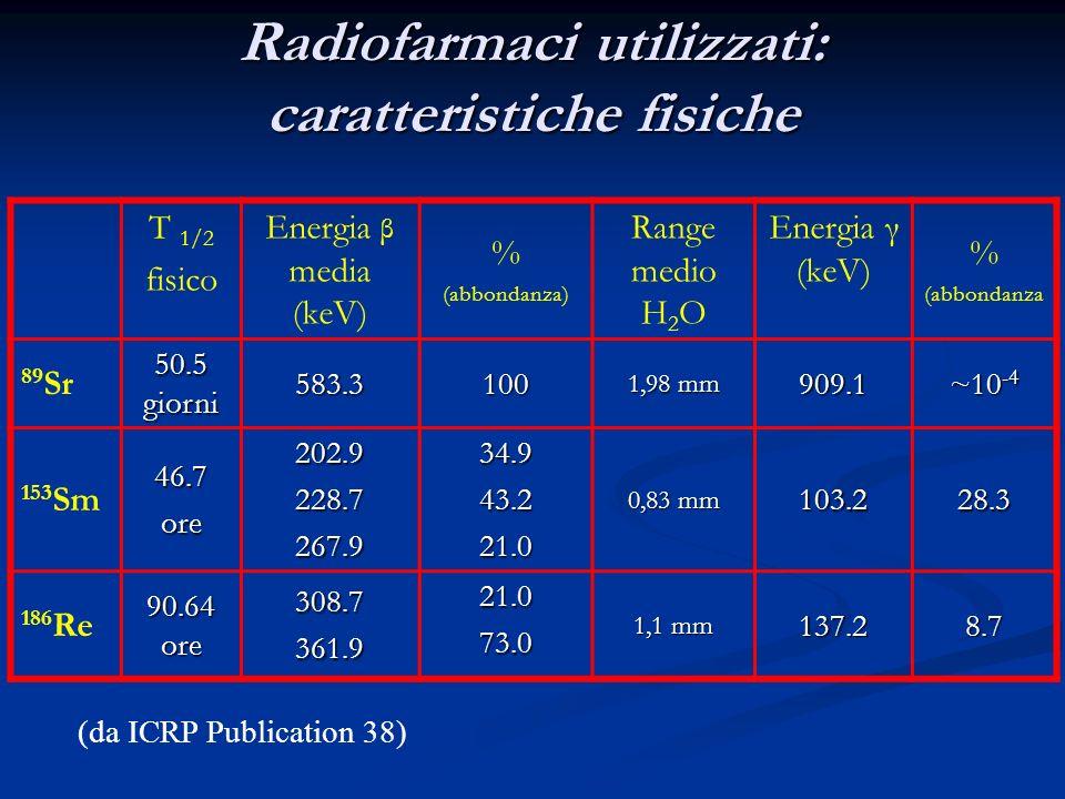 Radiofarmaci utilizzati: caratteristiche fisiche