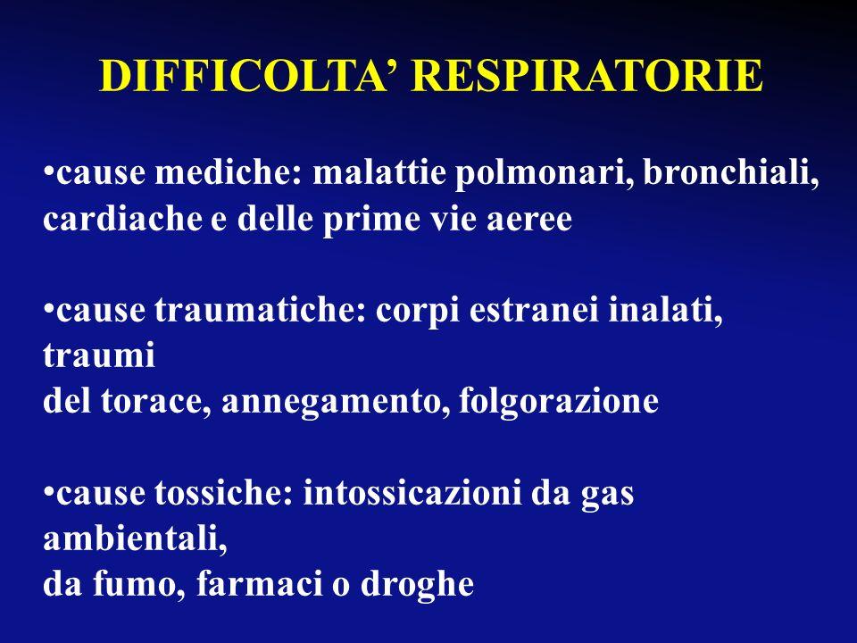 DIFFICOLTA' RESPIRATORIE