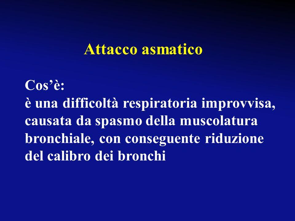 Attacco asmatico Cos'è: è una difficoltà respiratoria improvvisa, causata da spasmo della muscolatura.