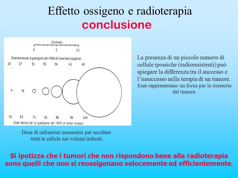 Effetto ossigeno e radioterapia conclusione