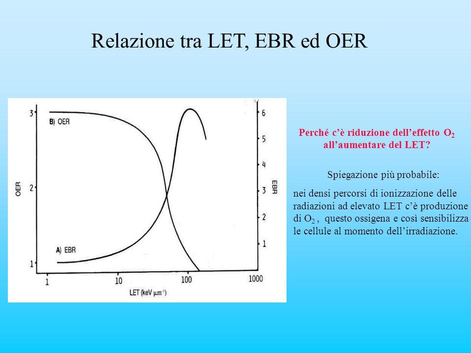 Perché c'è riduzione dell'effetto O2