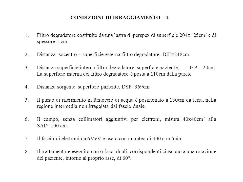 CONDIZIONI DI IRRAGGIAMENTO - 2