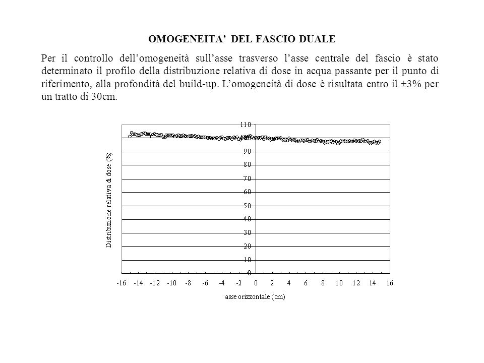 OMOGENEITA' DEL FASCIO DUALE