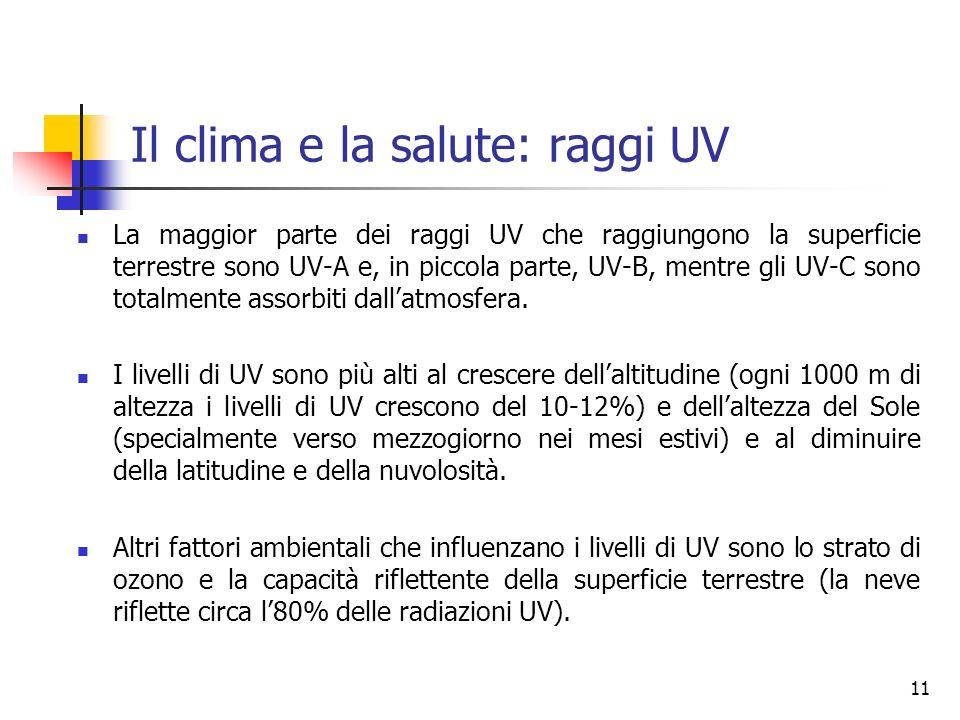 Il clima e la salute: raggi UV