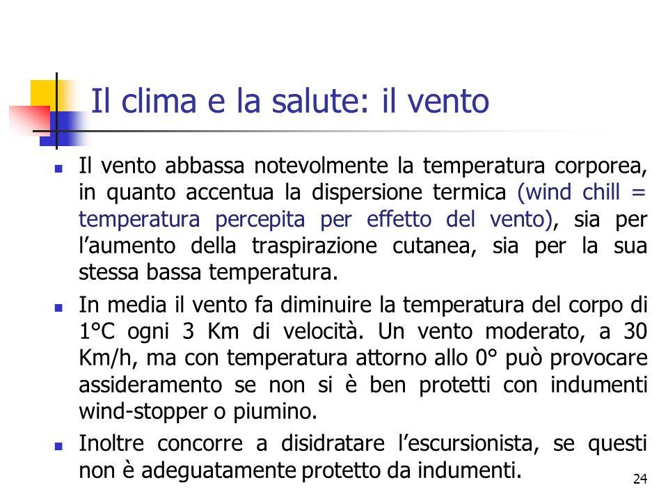 Il clima e la salute: il vento