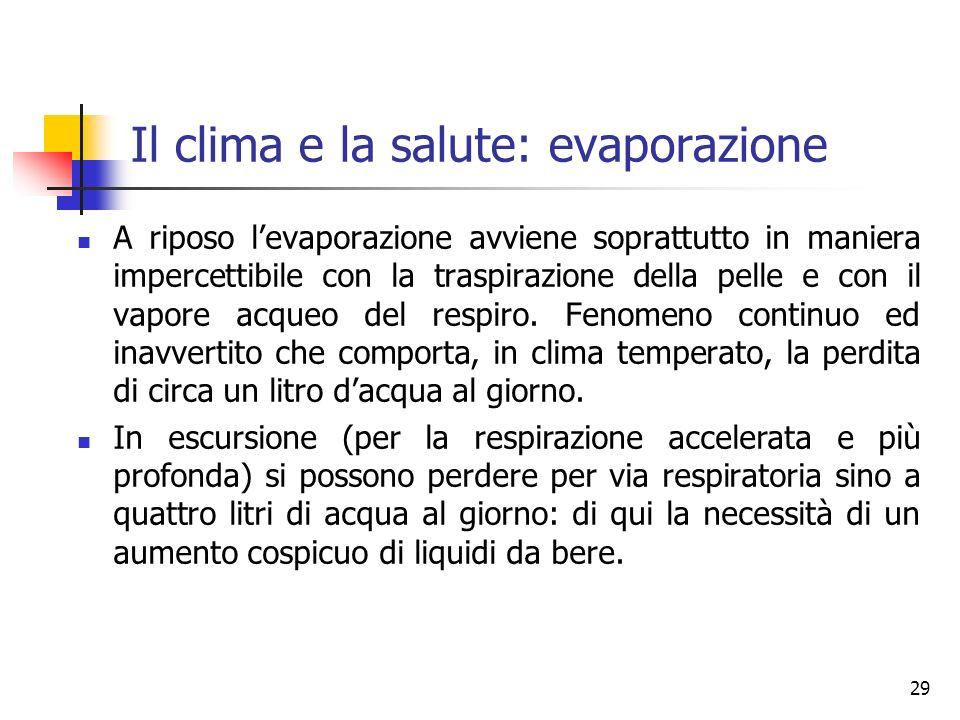Il clima e la salute: evaporazione