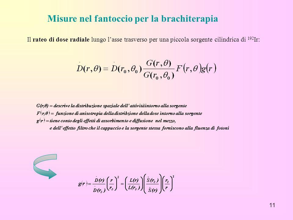 Misure nel fantoccio per la brachiterapia