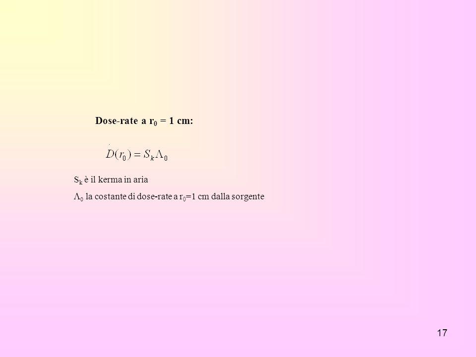 Dose-rate a r0 = 1 cm: Sk è il kerma in aria