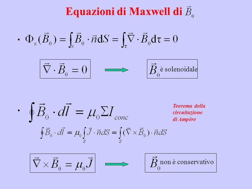 Equazioni di Maxwell di