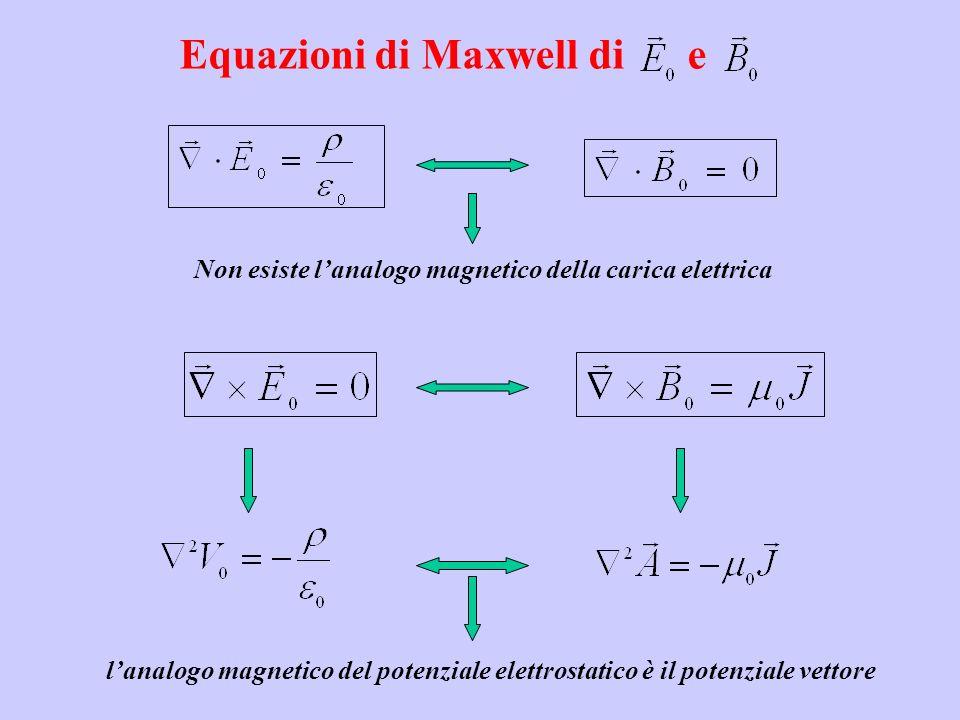 Equazioni di Maxwell di e