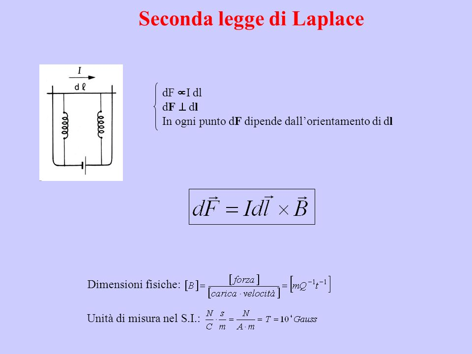 Seconda legge di Laplace