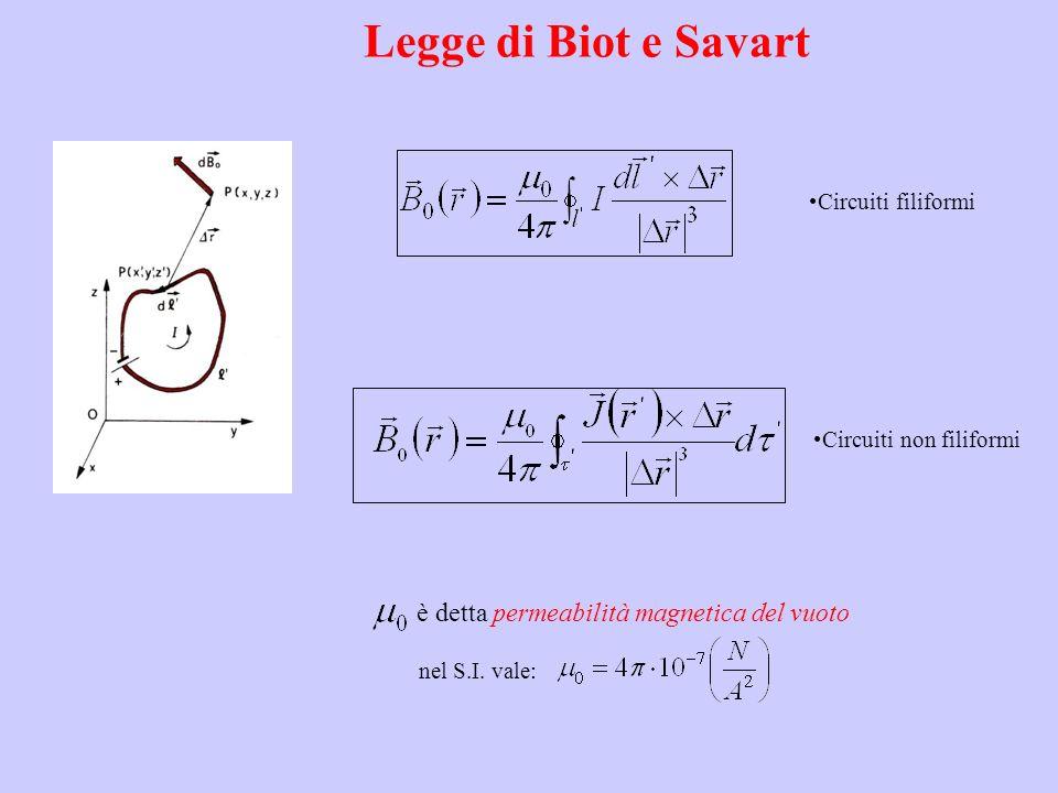 Legge di Biot e Savart è detta permeabilità magnetica del vuoto