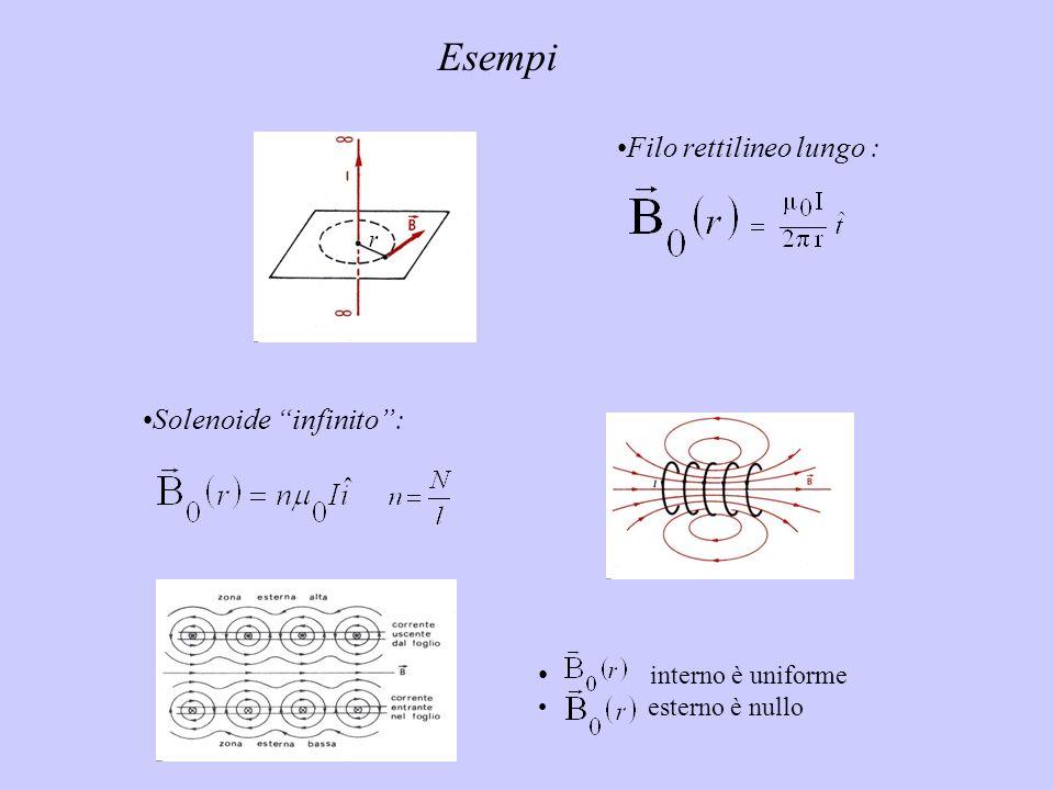 Esempi Filo rettilineo lungo : Solenoide infinito :