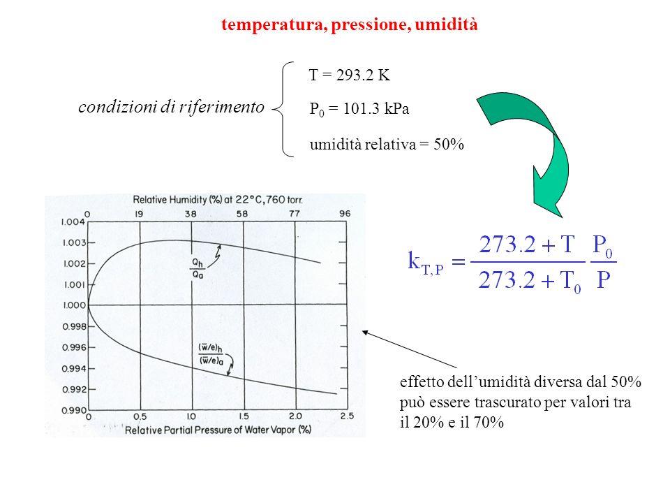temperatura, pressione, umidità