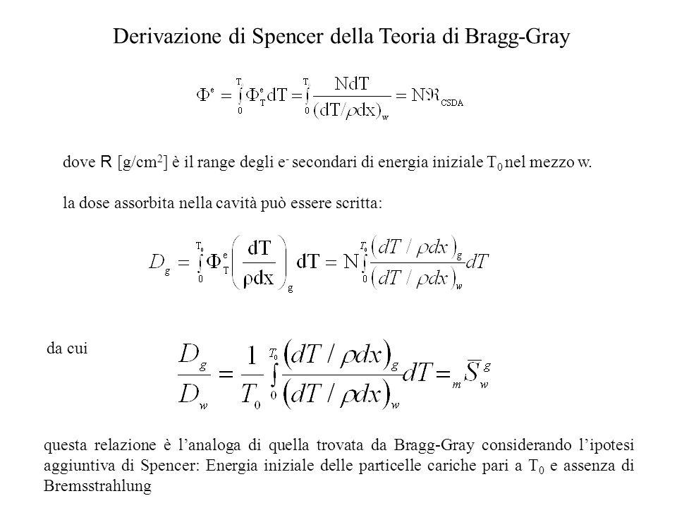 Derivazione di Spencer della Teoria di Bragg-Gray