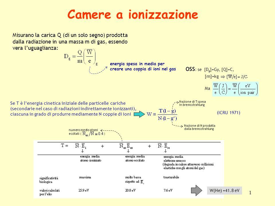 Camere a ionizzazione Misurano la carica Q (di un solo segno) prodotta