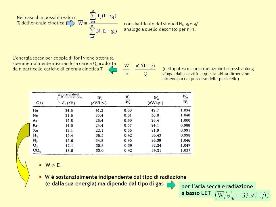 • W è sostanzialmente indipendente dal tipo di radiazione