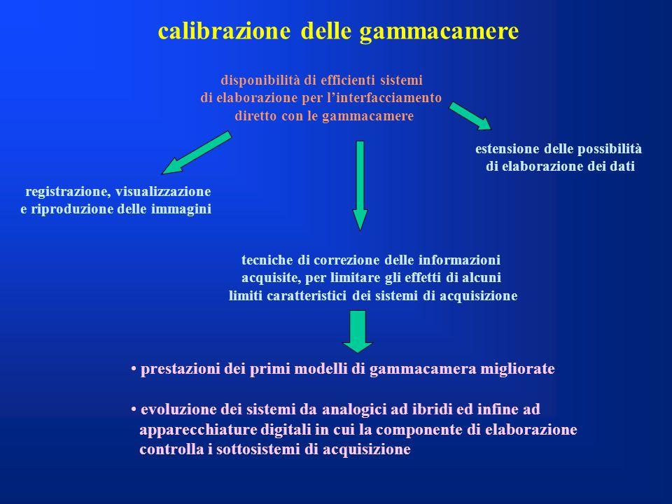 calibrazione delle gammacamere