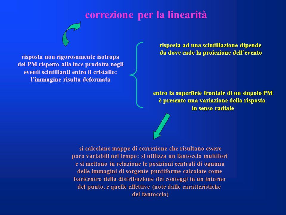 correzione per la linearità