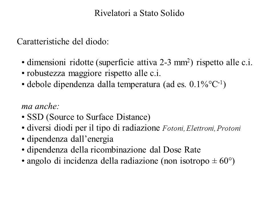 Caratteristiche del diodo: