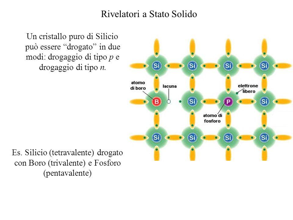 Un cristallo puro di Silicio può essere drogato in due modi: drogaggio di tipo p e drogaggio di tipo n.